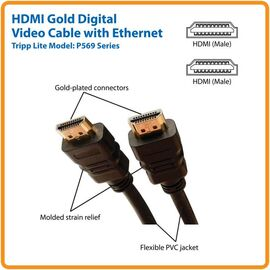 Tripp Lite High Speed HDMI Cable with Ethernet, UHD 4K, Digital Video with Audio (M/M), 10 ft.
